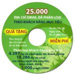 Danh sach email cho marketer
